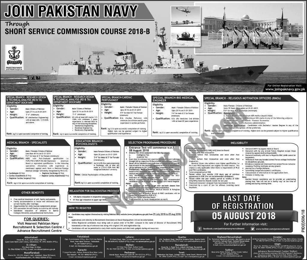 Join Pakistan Navy through Short Service Commission Course 2018, July August Latest Vacancies