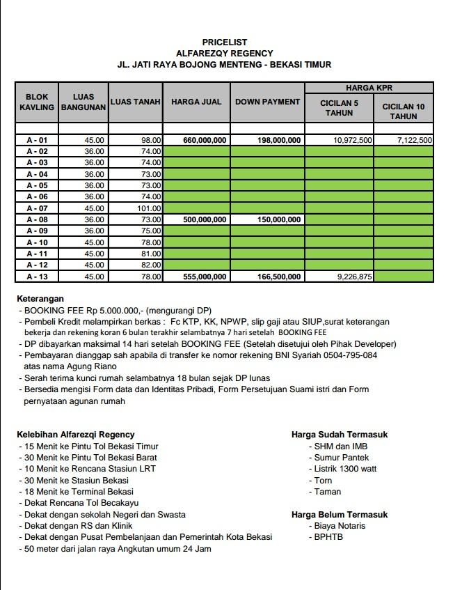 Property Syariah Di Kota Bekasi Alfarezqy Regency