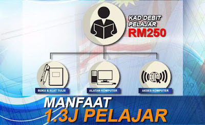 Cara Permohonan Daftar Kad Debit Diskaun Siswa 1 Malaysia Secara Online