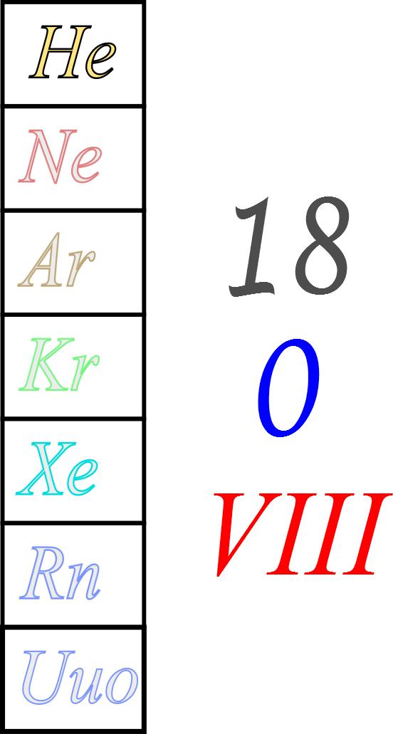 Ciencias de joseleg 3 estructura de la tabla periodica bloques y 3217 grupo 18 urtaz Image collections