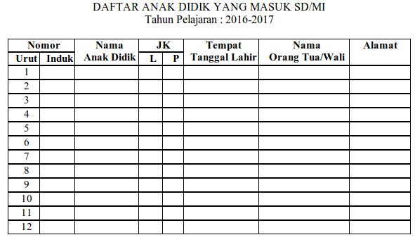 Format Ad 14 Daftar Anak Didik Paud Yang Masuk Sd Mi Paud Jateng