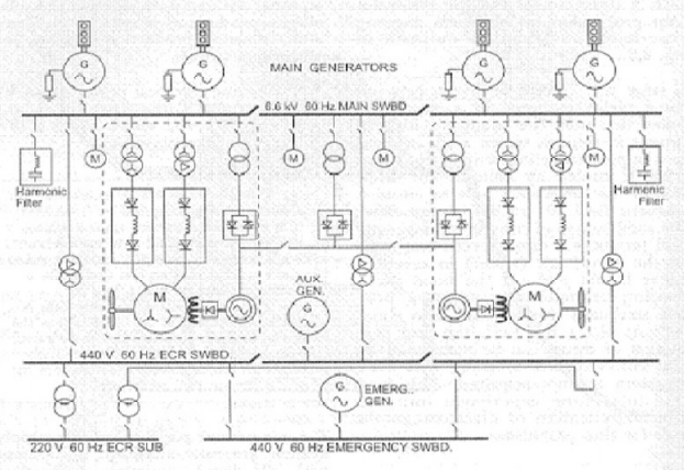 A typical high voltage system line diagram