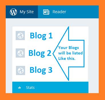 http://www.wikigreen.in/2020/02/how-to-permanently-delete-wordpress.html