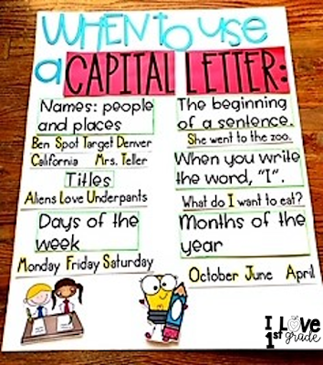 writing, capital letters