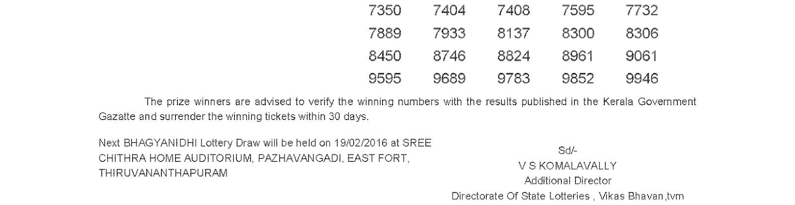 BHAGYANIDHI Lottery BN 224 Result 12-02-2016