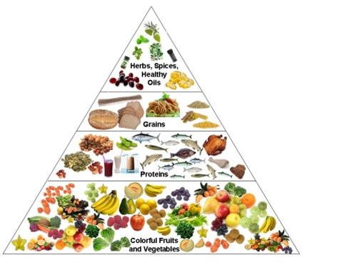 Diet Food, Health Food