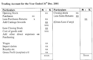 final-accounts-i-trading-profit-and