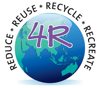 Pengertian 4R,arti 3r,reuse limbah organik,reuse,reduce,recycle,replace,contoh kegiatan 4r,contoh reduce,contoh recycle,contoh recovery,contoh limbah reduce,pengertian,