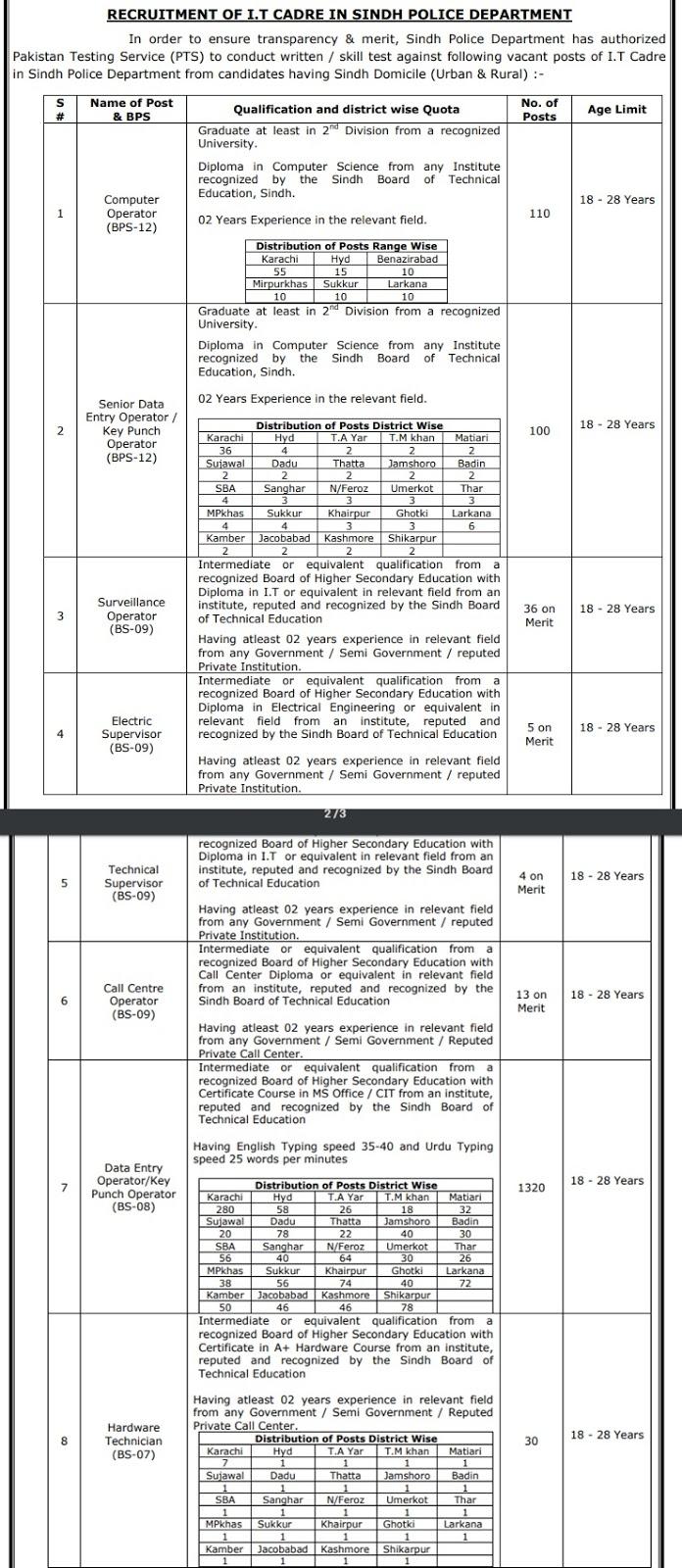 PTS Sindh Police Computer Operator KPO Jobs Syllabus MCQs 2019