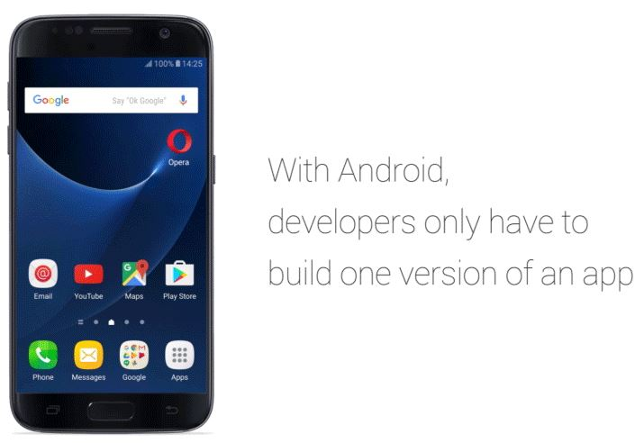 Google défend Android