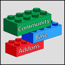 Arma3用Community Base Addon