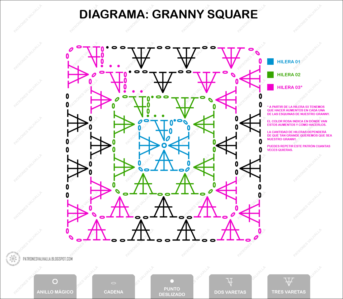 crochet granny square diagram 2 wire submersible well pump wiring foto tutorial diagrama patrones