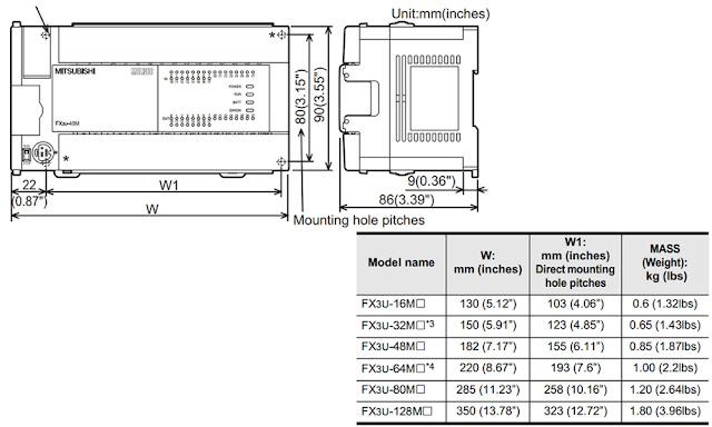 Kích thướt thực tế của bộ lập trình PLC Mitsubishi dòng FX3U