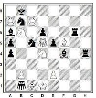 El problema de ajedrez más antiguo de la historia