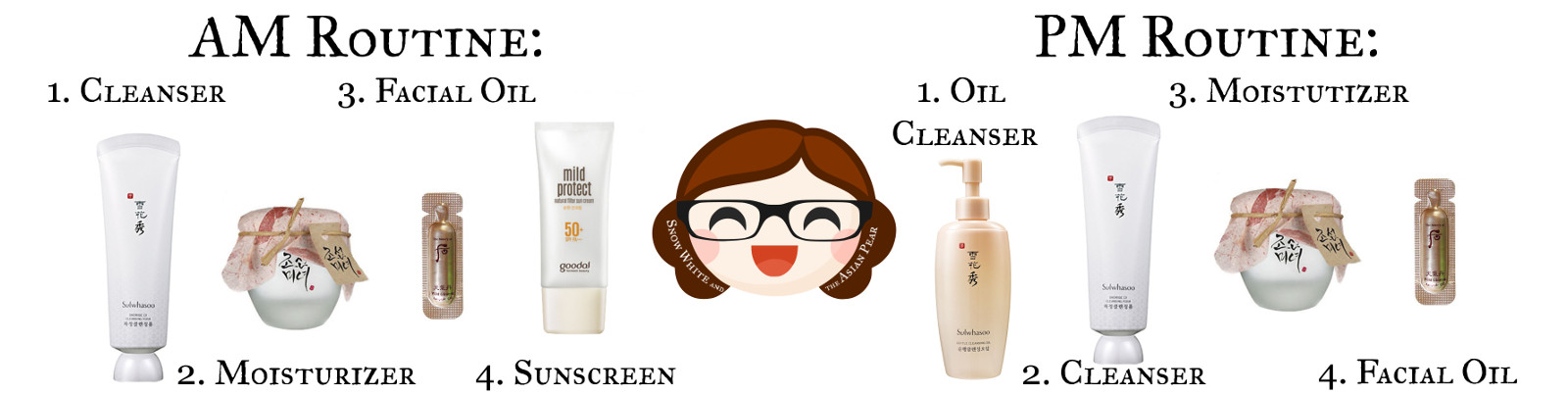 Simple K-Beauty routine for sensitive, aging skin on Amazon