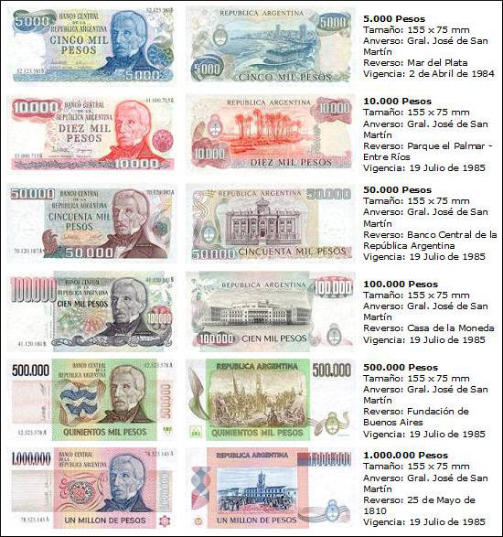 Divisas Del Mundo Y Su Valor En Pesos Mexicanos