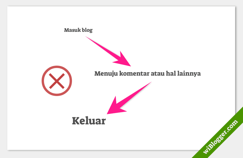 manfaat blogwalking bagi blogger