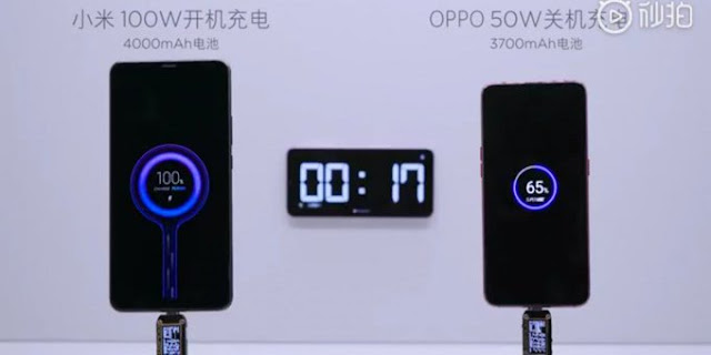 Xiaomi's fast charging innovation