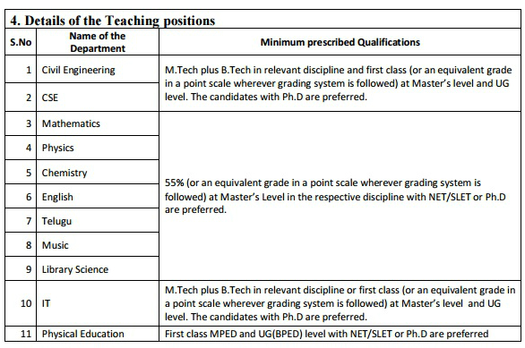 Ongole RGUKT  Teaching Non Teaching Faculty Posts Notification 2017