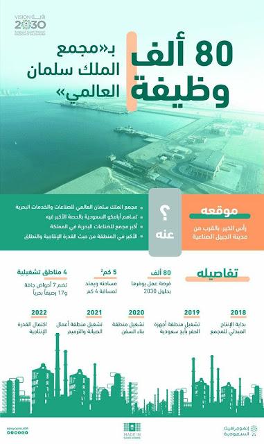 توظيف فوري للشباب السعودي