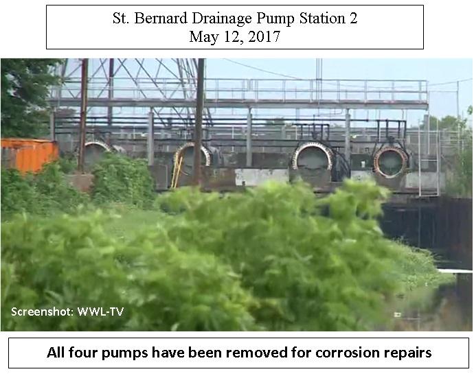Fix the pumps