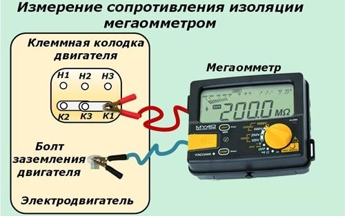 Как проверить электродвигатель