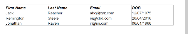 Table in PDF using OpenPDF