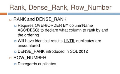 Second highest salary using RANK, ROW_NUMBER and DENSE_RANK
