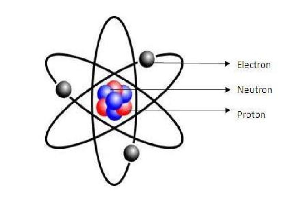 Struktur Atom Images