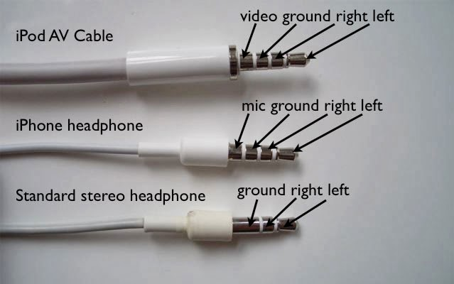 Iphone Microphone Cable Wiring Diagram Likewise Headphone Plug Wiring