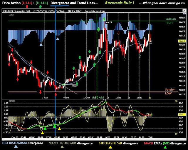 Tradersleader virtual trade binary optioncom