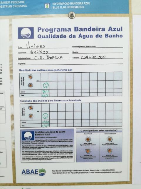 PROGRAMA BANDEIRA AZUL Qualidade da água para banho