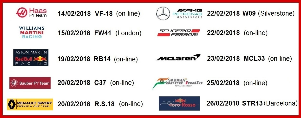 Schedule of Formula 1 teams & cars presentation