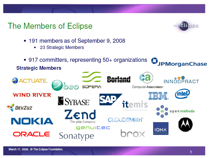 Eclipse Foundation Members, Sep. 09, 2008