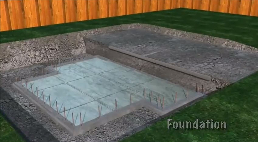 3d animation showing the steps of a building process for Process of building a house