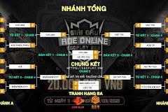 Team Chí Linh xuất sắc lên ngôi vô địch giải đấu AoE Online EGO Play lần I