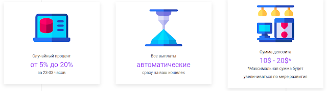 chance-profit.com отзывы