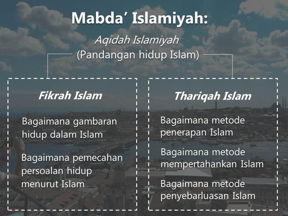 mabda-ideologi-islam