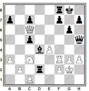 Posición de la partida Schneider - Parisi (Alemania, 1986)