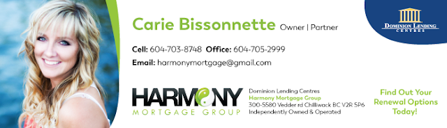 harmonymortgage@gmail.com