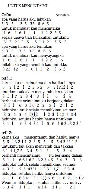 Lirik Sumpah Ku Mencintaimu : lirik, sumpah, mencintaimu, Lirik, Seventeen, Pianika