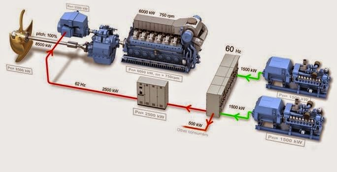12v solar system wiring diagram sno way plow ship main engine 1 and 2 auxiliary generator drawing - eee community