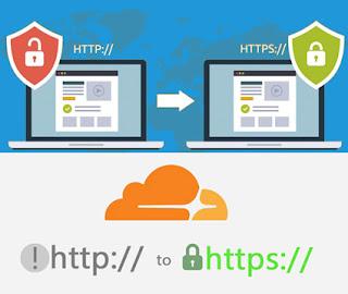 cara-mengatasi-website-situs-blog-tidak-bisa-di-akses-oleh-google