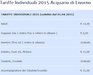 Tariffe Acquario di Livorno