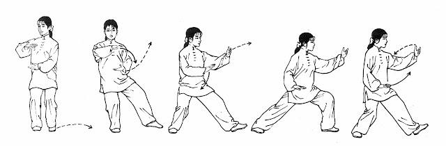 Resultado de imagem para repertorio das artes marciais chinesas