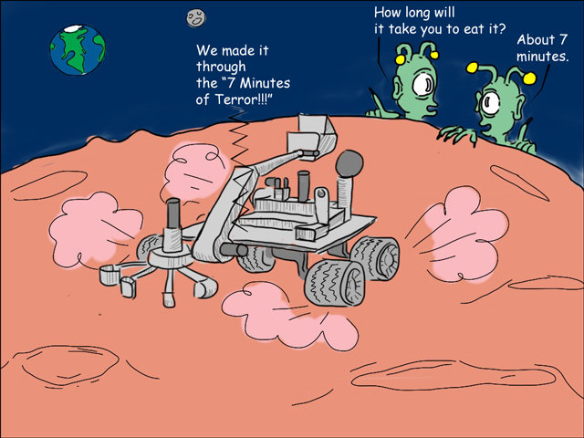directions to mars funny - photo #1