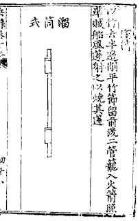 Ming Chinese Rocket Launcher