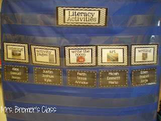 Literacy Activity rotation chart