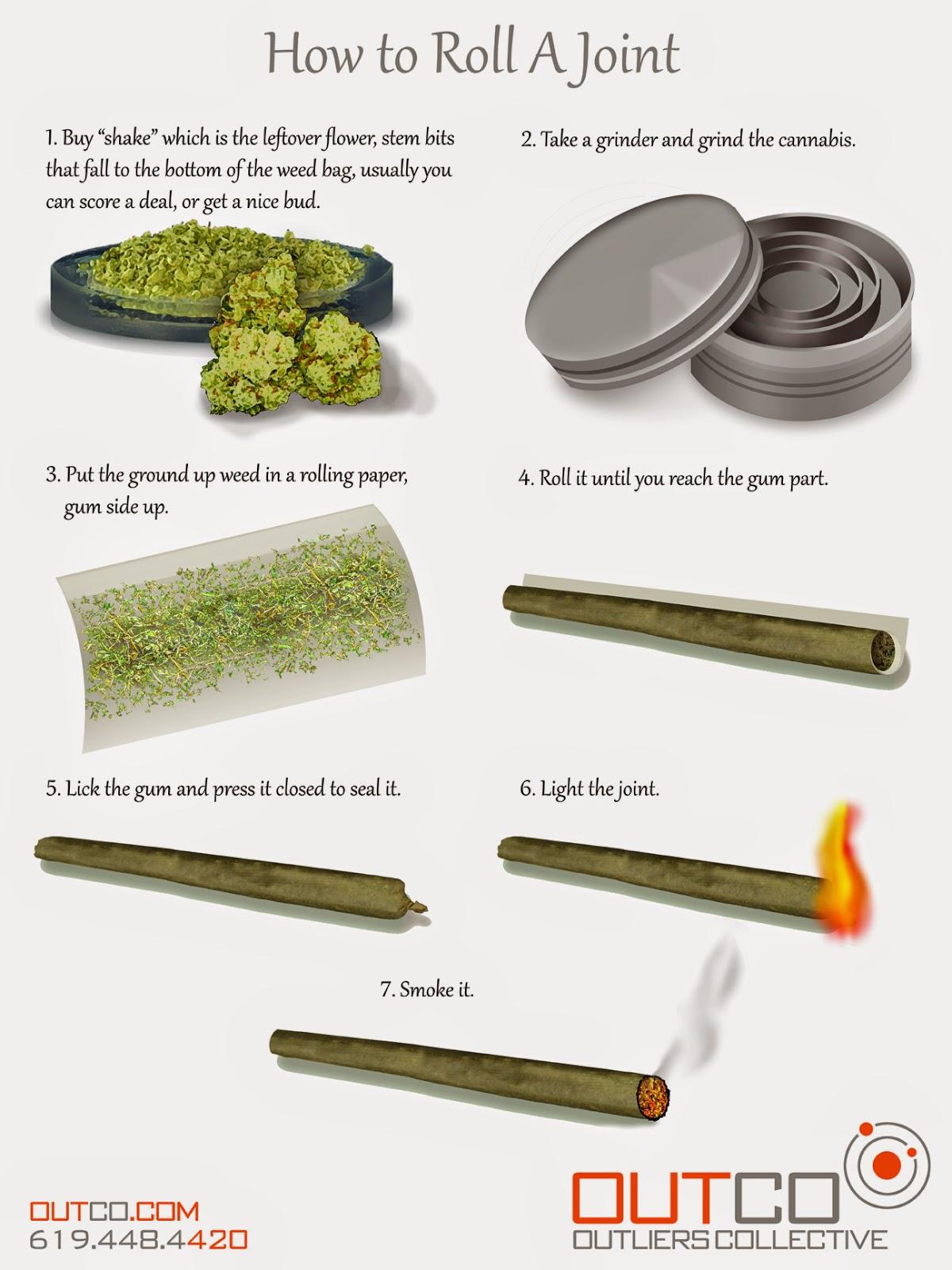 OUTCO Labs | Southern California Medical Marijuana ...