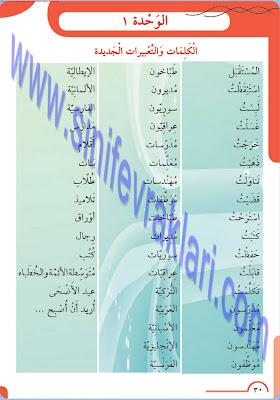 8. Sınıf Arapça Meb Yayınları Ders Kitabı Cevapları Sayfa 30